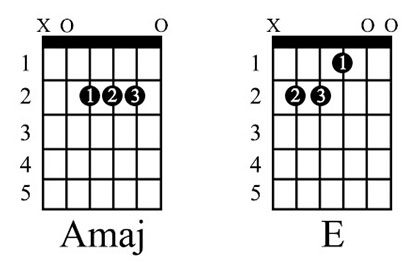 A and E Major Chords