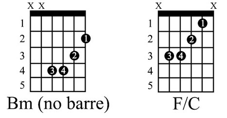 F and Bm Chords easy version