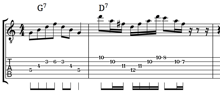 guitar tabs - arpeggio sample g7 and d7