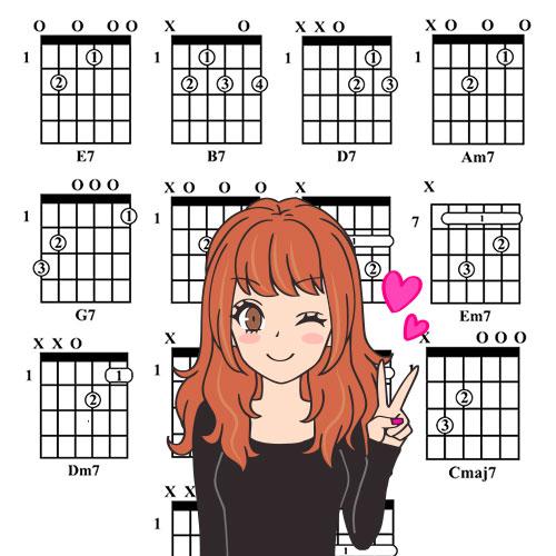 guitar 7th chords