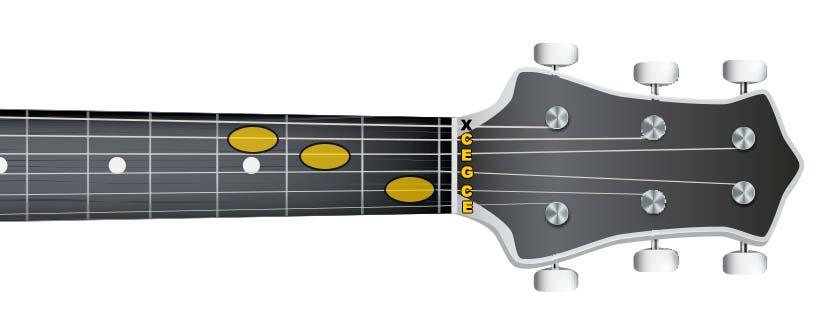 guitar c chord