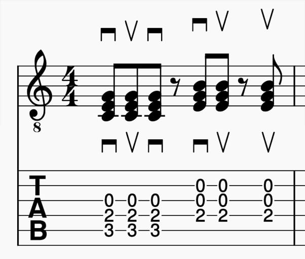 standard and tablature notation